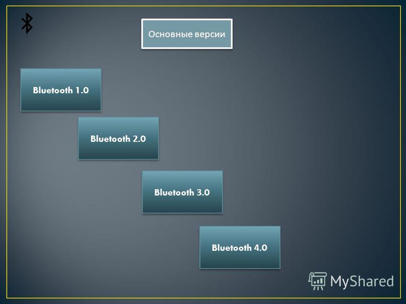 Основные версии Bluetooth 1.0 Bluetooth 2.0 Bluetooth 3.0 Bluetooth 4.0