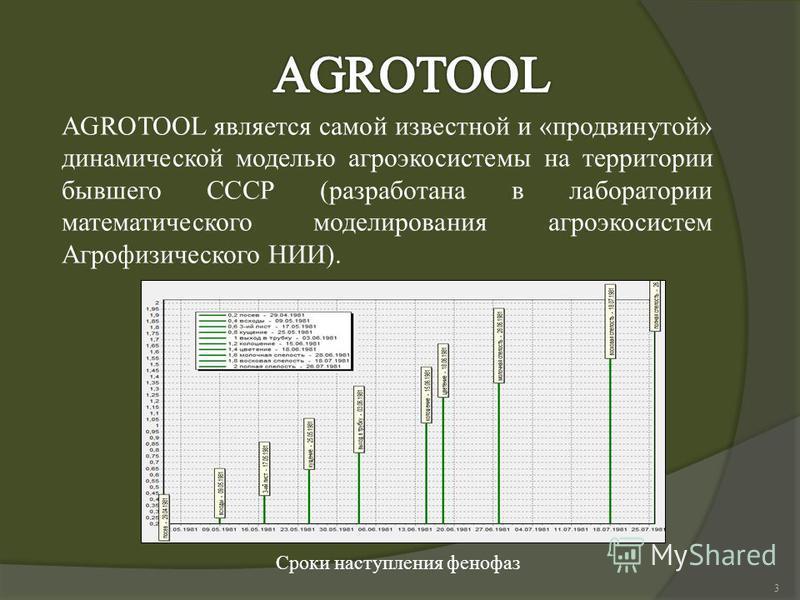 3 Сроки наступления фенофаз AGROTOOL является самой известной и «продвинутой» динамической моделью агроэкосистемы на территории бывшего СССР (разработана в лаборатории математического моделирования агроэкосистем Агрофизического НИИ).
