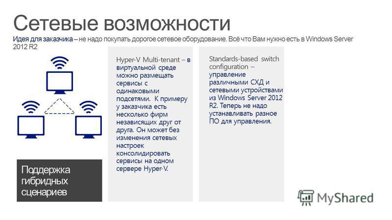 Сетевые возможности Идея для заказчика – не надо покупать дорогое сетевое оборудование. Всё что Вам нужно есть в Windows Server 2012 R2