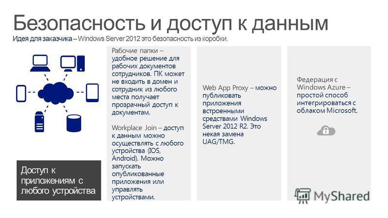 Безопасность и доступ к данным Идея для заказчика – Windows Server 2012 это безопасность из коробки.