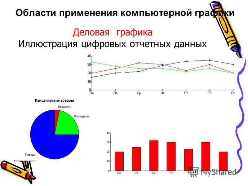 Деловая графика Иллюстрация цифровых отчетных данных Области применения компьютерной графики