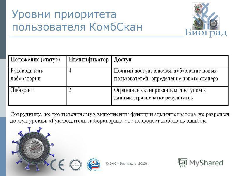 Уровни приоритета пользователя Комб Скан © ЗАО «Биоград», 2013 г.