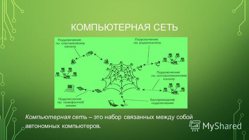 КОМПЬЮТЕРНАЯ СЕТЬ Компьютерная сеть – это набор связанных между собой автономных компьютеров.