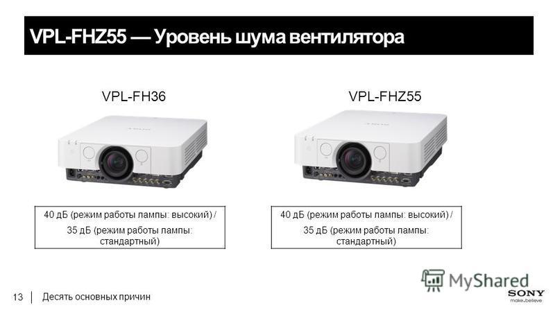Десять основных причин 13 VPL-FHZ55 Уровень шума вентилятора 40 дБ (режим работы лампы: высокий) / 35 дБ (режим работы лампы: стандартный) 40 дБ (режим работы лампы: высокий) / 35 дБ (режим работы лампы: стандартный) VPL-FH36VPL-FHZ55