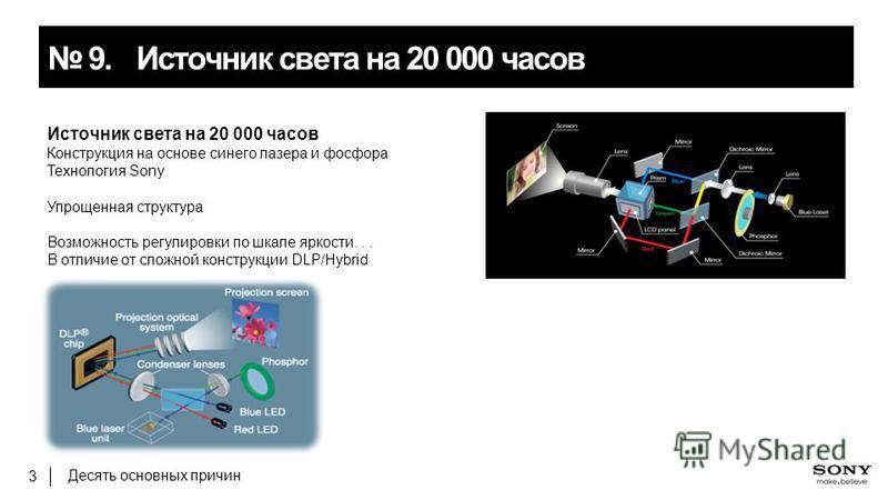 Десять основных причин 3 9. Источник света на 20 000 часов Источник света на 20 000 часов Конструкция на основе синего лазера и фосфора Технология Sony Упрощенная структура Возможность регулировки по шкале яркости... В отличие от сложной конструкции