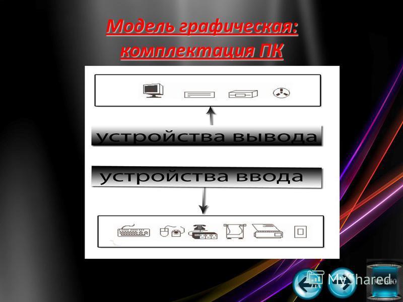 Модель графическая: комплектация ПК