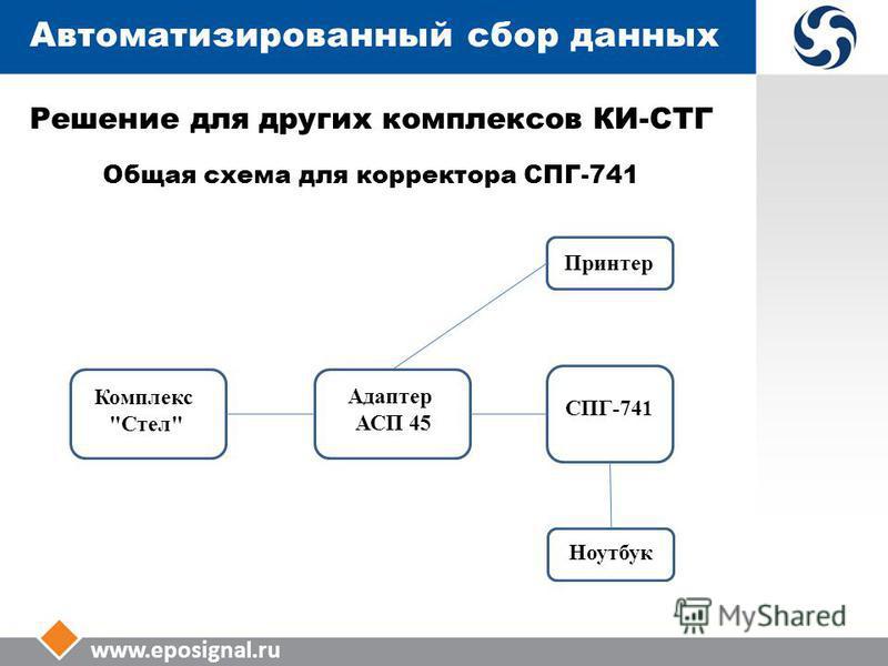 www.eposignal.ru Автоматизированный сбор данных Адаптер АСП 45 Принтер Ноутбук Комплекс Стел СПГ-741 Решение для других комплексов КИ-СТГ Общая схема для корректора СПГ-741