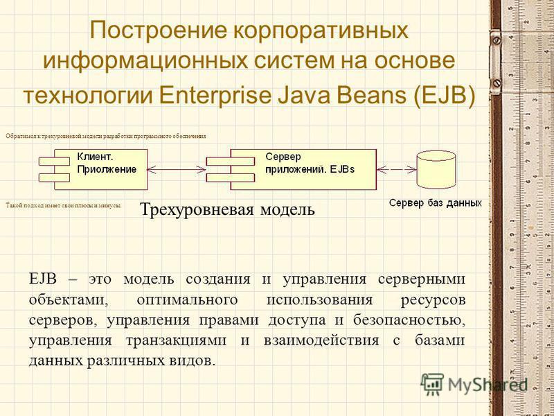 Построение корпоративных информационных систем на основе технологии Enterprise Java Beans (EJB) Обратимся к трехуровневой модели разработки программного обеспечения Такой подход имеет свои плюсы и минусы. Трехуровневая модель EJB – это модель создани