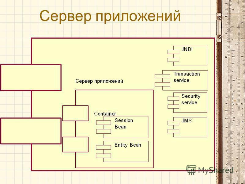 Сервер приложений