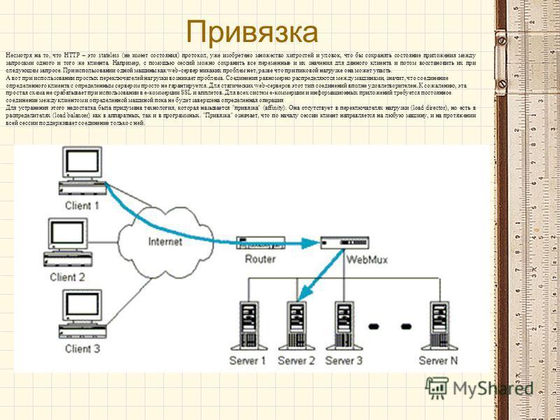 Привязка Несмотря на то, что HTTP – это stateless (не имеет состояния) протокол, уже изобретено множество хитростей и уловок, что бы сохранять состояние приложения между запросами одного и того же клиента. Например, с помощью сессий можно сохранить в