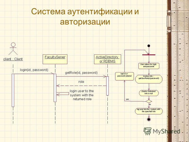 Система аутентификации и авторизации