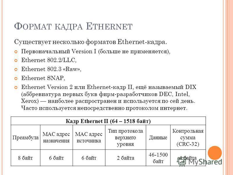 Ф ОРМАТ КАДРА E THERNET Существует несколько форматов Ethernet-кадра. Первоначальный Version I (больше не применяется), Ethernet 802.2/LLC, Ethernet 802.3 «Raw», Ethernet SNAP, Ethernet Version 2 или Ethernet-кадр II, ещё называемый DIX (аббревиатура