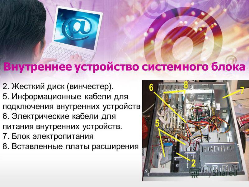 Внутреннее устройство системного блока 2. Жесткий диск (винчестер). 5. Информационные кабели для подключения внутренних устройств 6. Электрические кабели для питания внутренних устройств. 7. Блок электропитания 8. Вставленные платы расширения