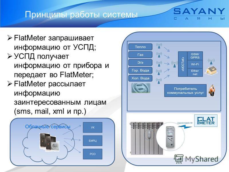 Принципы работы системы FlatMeter запрашивает информацию от УСПД; УСПД получает информацию от прибора и передает во FlatMeter; FlatMeter рассылает информацию заинтересованным лицам (sms, mail, xml и пр.)