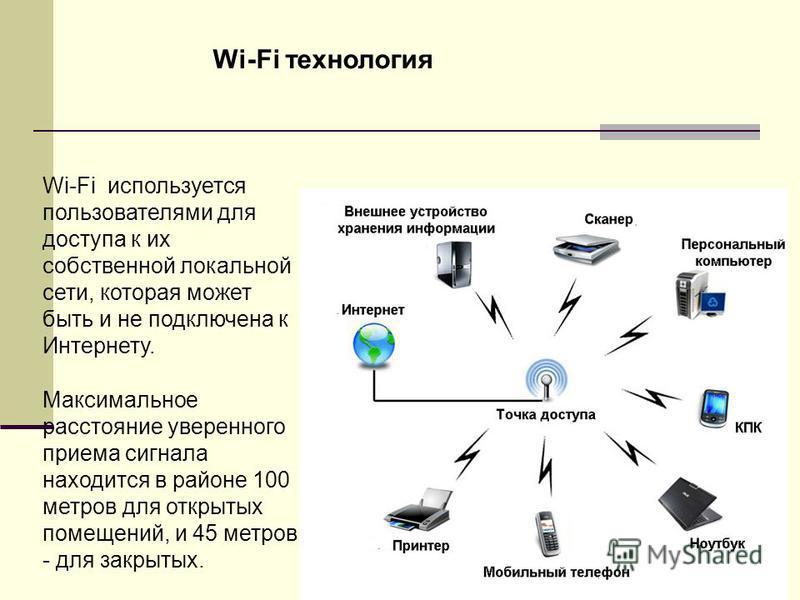 Wi-Fi технология Wi-Fi используется пользователями для доступа к их собственной локальной сети, которая может быть и не подключена к Интернету. Максимальное расстояние уверенного приема сигнала находится в районе 100 метров для открытых помещений, и