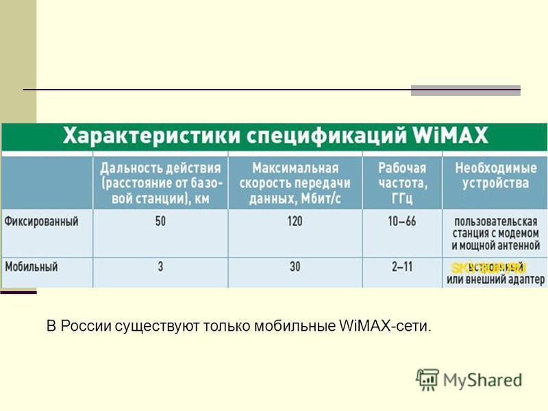 В России существуют только мобильные WiMAX-сети.
