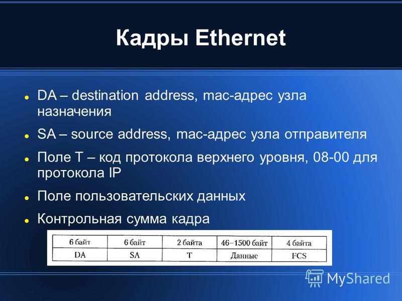 Кадры Ethernet DA – destination address, mac-адрес узла назначения SA – source address, mac-адрес узла отправителя Поле T – код протокола верхнего уровня, 08-00 для протокола IP Поле пользовательских данных Контрольная сумма кадра