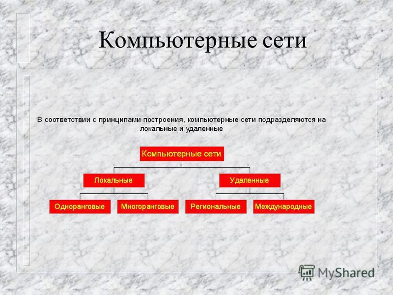 Программное обеспечение n Системные программы - обеспечивают нормальную работу самого компьютера. n Инструментальные программы - это различные системы программирования, ориентированные на многочисленные языки, с помощью которых создаются другие прогр