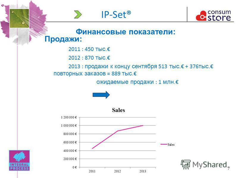 7 Продажи: 2011 : 450 тыс. 2012 : 870 тыс. 2013 : продажи к концу сентября 513 тыс. + 376 тыс. повторных заказов = 889 тыс. ожидаемые продажи : 1 млн. IP-Set® Финансовые показатели: