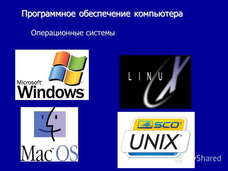 Операционные системы Программное обеспечение компьютера
