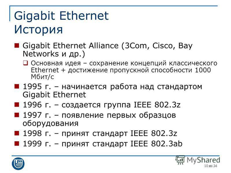 Gigabit Ethernet История Gigabit Ethernet Alliance (3Com, Cisco, Bay Networks и др.) Основная идея – сохранение концепций классического Ethernet + достижение пропускной способности 1000 Мбит/с 1995 г. – начинается работа над стандартом Gigabit Ethern