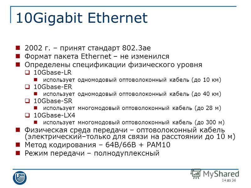 10Gigabit Ethernet 2002 г. – принят стандарт 802.3ae Формат пакета Ethernet – не изменился Определены спецификации физического уровня 10Gbase-LR использует одномодовый оптоволоконный кабель (до 10 км) 10Gbase-ER использует одномодовый оптоволоконный