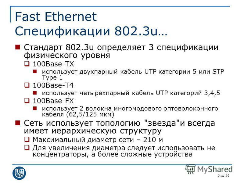 Fast Ethernet Спецификации 802.3u… Стандарт 802.3u определяет 3 спецификации физического уровня 100Base-TX использует двухпарный кабель UTP категории 5 или STP Type 1 100Base-T4 использует четырехпарный кабель UTP категорий 3,4,5 100Base-FX используе