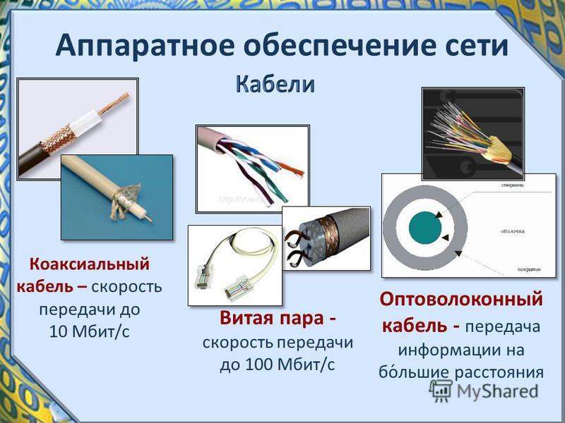 Коаксиальный кабель – скорость передачи до 10 Мбит/с Витая пара - скорость передачи до 100 Мбит/с Аппаратное обеспечение сети Оптоволоконный кабель - передача информации на бо́льшие расстояния