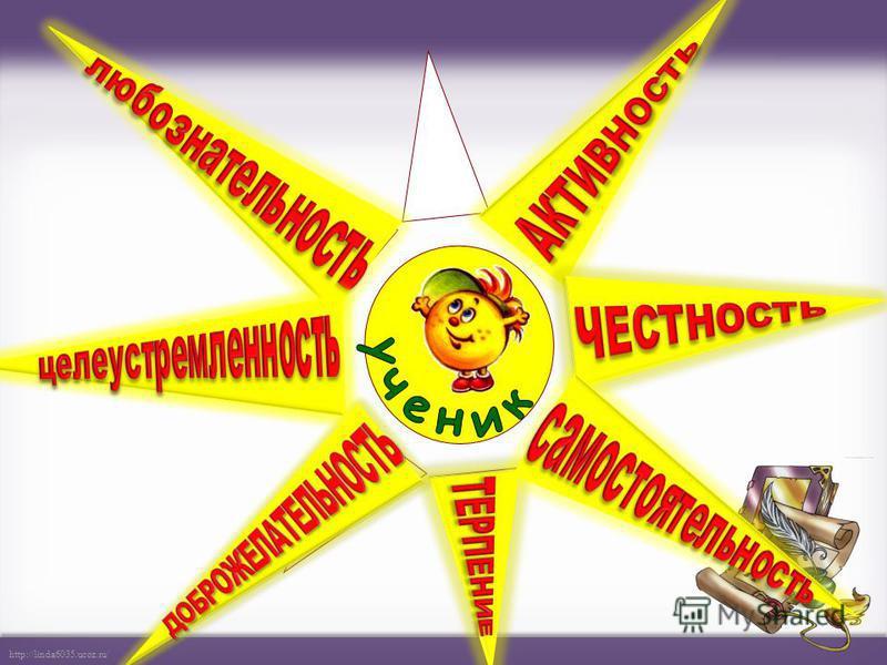 http://linda6035.ucoz.ru/ ЦЕННОСТНАЯ ЛИНИЯ Тема урока 1Ценности нашей жизни. Саморазвитие. 2Ценности нашей жизни. Уважение и терпимость к другим. 3Личные качества ученика. Самокритичность. 4Мои сильные стороны как ученика. 4 КЛАСС