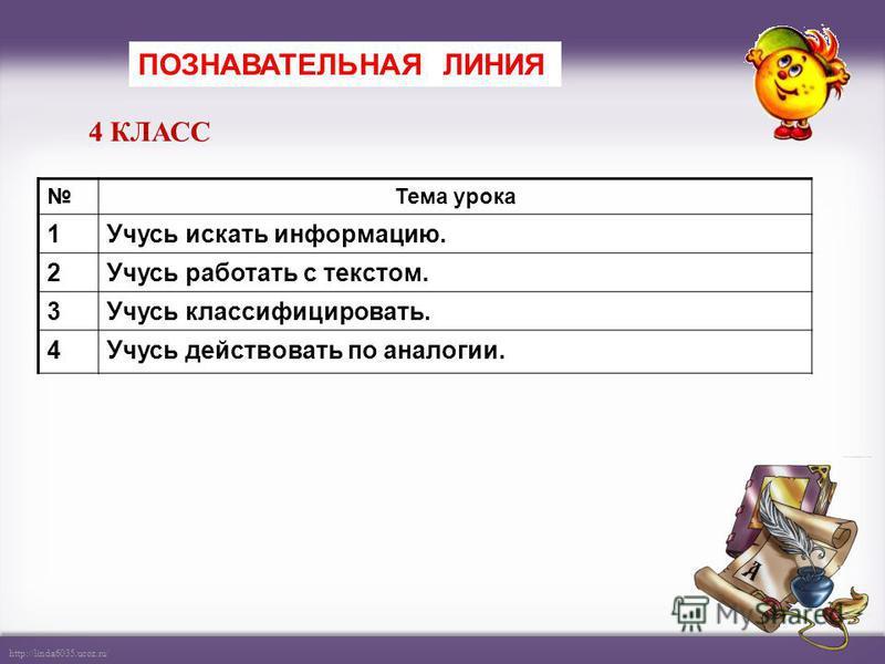 http://linda6035.ucoz.ru/ ПОЗНАВАТЕЛЬНАЯ ЛИНИЯ Тема урока 1Учусь запоминать. 2Учусь сравнивать. 3Учусь обобщать. 4Учусь моделировать. 5Учусь наблюдать. 6Чувства мои помощники в учёбе. 3 КЛАСС