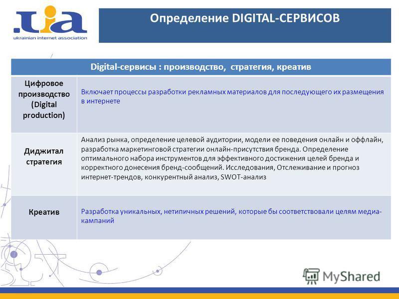 Определение DIGITAL-СЕРВИСОВ Digital-сервисы : производство, стратегия, креатив Цифровое производство (Digital production) Включает процессы разработки рекламных материалов для последующего их размещения в интернете Диджитал стратегия Анализ рынка, о