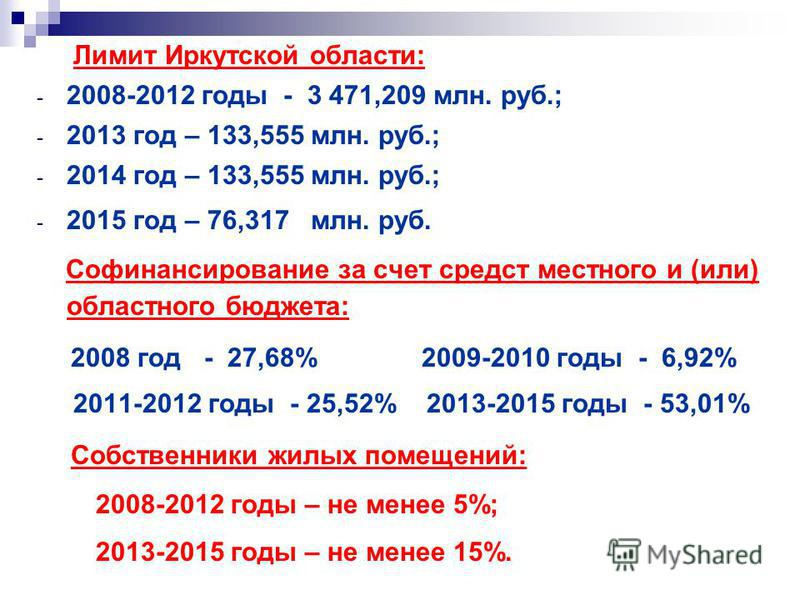 Лимит Иркутской области: - 2008-2012 годы - 3 471,209 млн. руб.; - 2013 год – 133,555 млн. руб.; - 2014 год – 133,555 млн. руб.; - 2015 год – 76,317 млн. руб. Софинансирование за счет средств местного и (или) областного бюджета: 2008 год - 27,68% 200