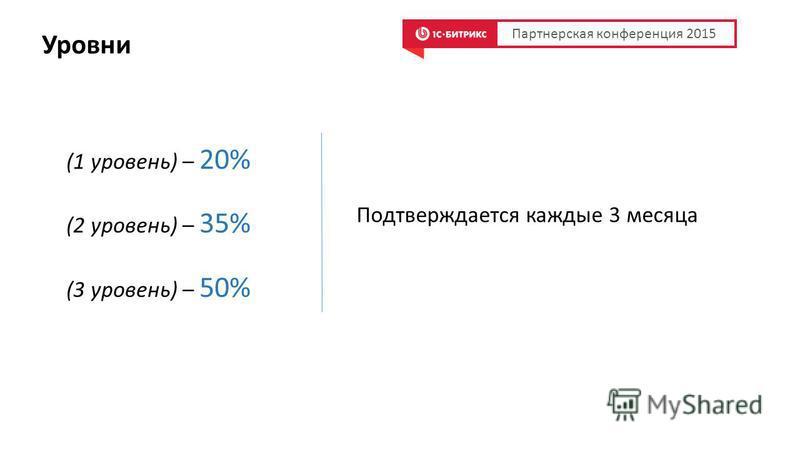 (1 уровень) – 20% (2 уровень) – 35% (3 уровень) – 50% Партнерская конференция 2015 Подтверждается каждые 3 месяца Уровни