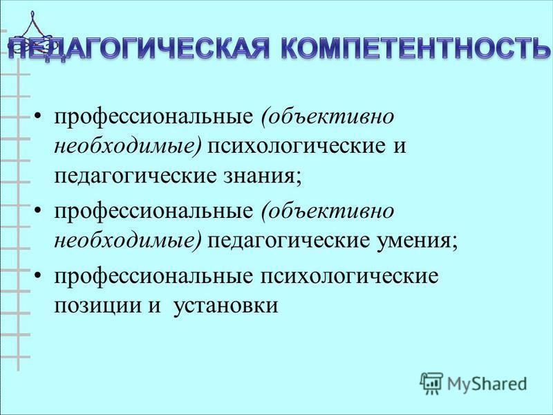 профессиональные (объективно необходимые) психологические и педагогические знания; профессиональные (объективно необходимые) педагогические умения; профессиональные психологические позиции и установки