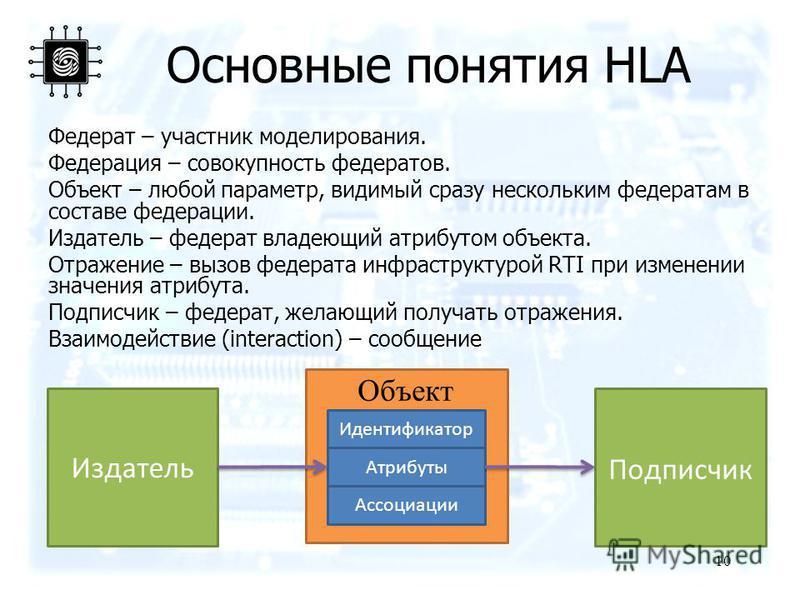Основные понятия HLA Федерат – участник моделирования. Федерация – совокупность федератов. Объект – любой параметр, видимый сразу нескольким федератам в составе федерации. Издатель – федерат владеющий атрибутом объекта. Отражение – вызов федерата инф