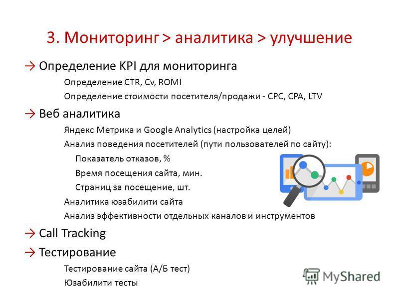 3. Мониторинг > аналитика > улучшение Определение KPI для мониторинга Определение CTR, Cv, ROMI Определение стоимости посетителя/продажи - CPC, CPA, LTV Веб аналитика Яндекс Метрика и Google Analytics (настройка целей) Анализ поведения посетителей (п