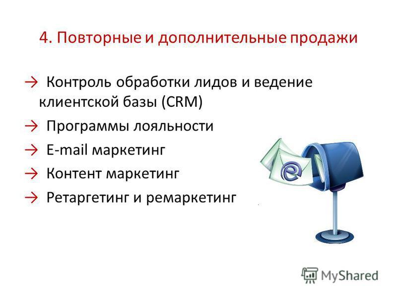4. Повторные и дополнительные продажи Контроль обработки лидов и ведение клиентской базы (CRM) Программы лояльности E-mail маркетинг Контент маркетинг Ретаргетинг и ремаркетинг
