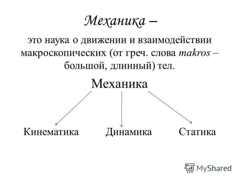 Механика – это наука о движении и взаимодействии макроскопических (от греч. слова makros – большой, длинный) тел. Механика Кинематика Динамика Статика