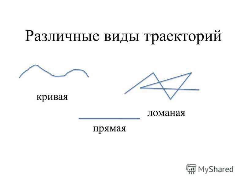 Различные виды траекторий кривая ломаная прямая