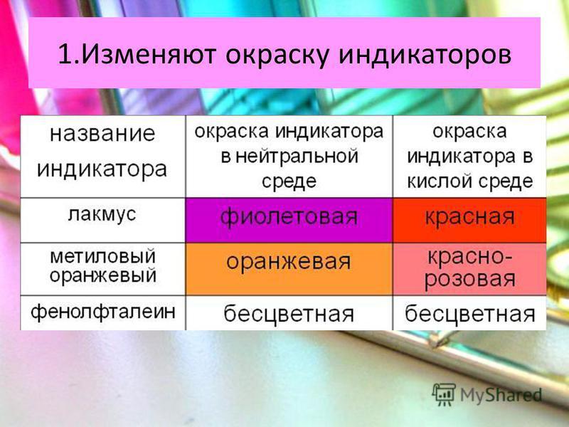 1. Изменяют окраску индикаторов