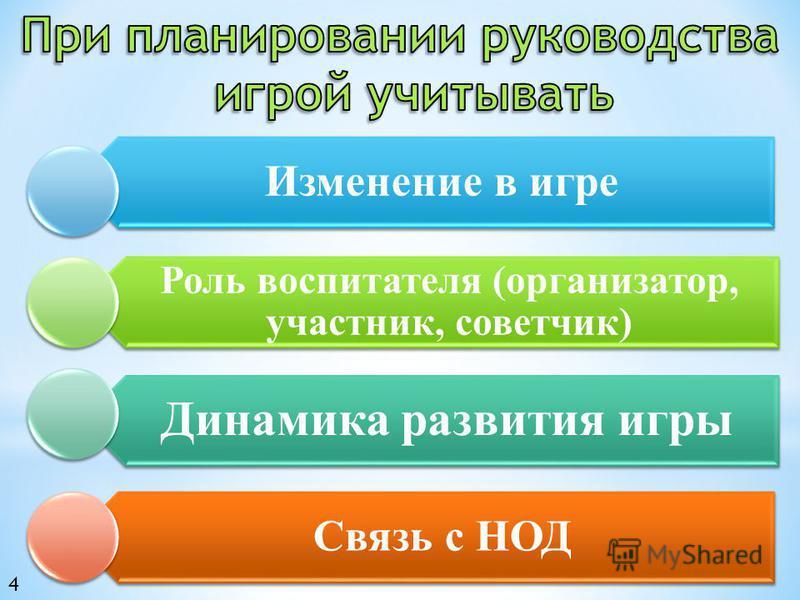 4 Изменение в игре Роль воспитателя (организатор, участник, советчик) Динамика развития игры Связь с НОД