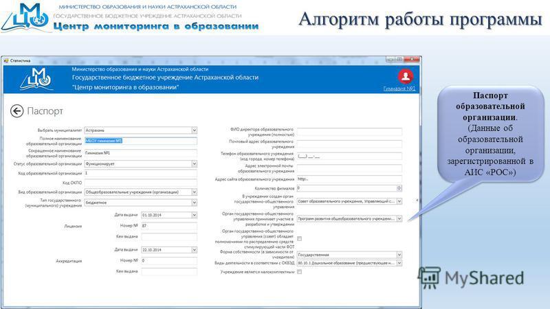 Алгоритм работы программы Паспорт образовательной организации. (Данные об образовательной организации, зарегистрированной в АИС «РОС»)