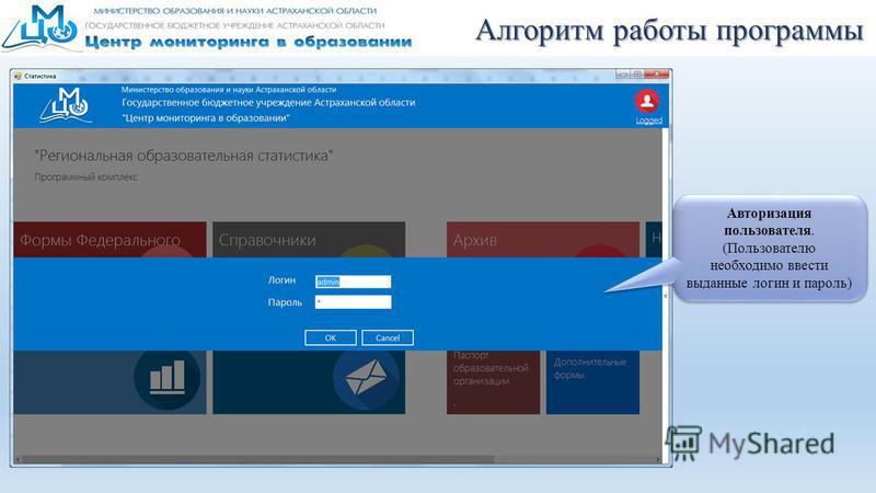 Алгоритм работы программы Авторизация пользователя. (Пользователю необходимо ввести выданные логин и пароль)