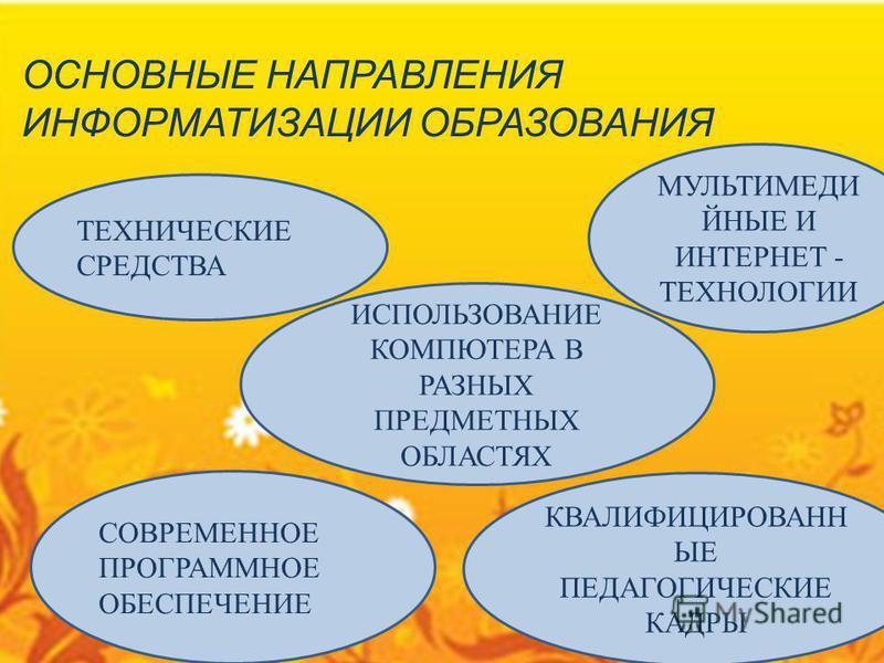 ОСНОВНЫЕ НАПРАВЛЕНИЯ ИНФОРМАТИЗАЦИИ ОБРАЗОВАНИЯ ТЕХНИЧЕСКИЕ СРЕДСТВА ИСПОЛЬЗОВАНИЕ КОМПЮТЕРА В РАЗНЫХ ПРЕДМЕТНЫХ ОБЛАСТЯХ СОВРЕМЕННОЕ ПРОГРАММНОЕ ОБЕСПЕЧЕНИЕ КВАЛИФИЦИРОВАНН ЫЕ ПЕДАГОГИЧЕСКИЕ КАДРЫ МУЛЬТИМЕДИ ЙНЫЕ И ИНТЕРНЕТ - ТЕХНОЛОГИИ