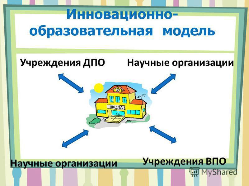 Инновационно- образовательная модель Учреждения ВПО Научные организации Учреждения ДПОНаучные организации