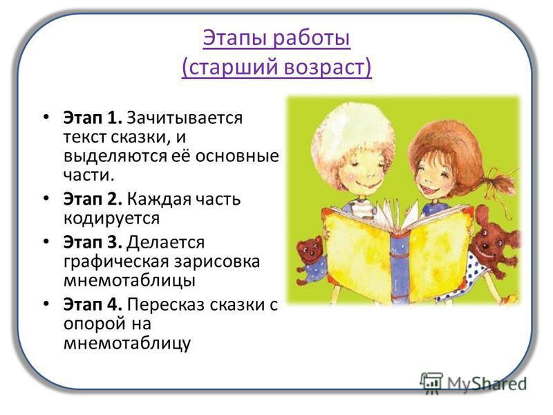 В ходе использования приема наглядного моделирования дети знакомятся с графическим способом предоставления информации - моделью. В качестве условных заместителей (элементов модели) могут выступать символы разнообразного характера: Этапы работы (старш