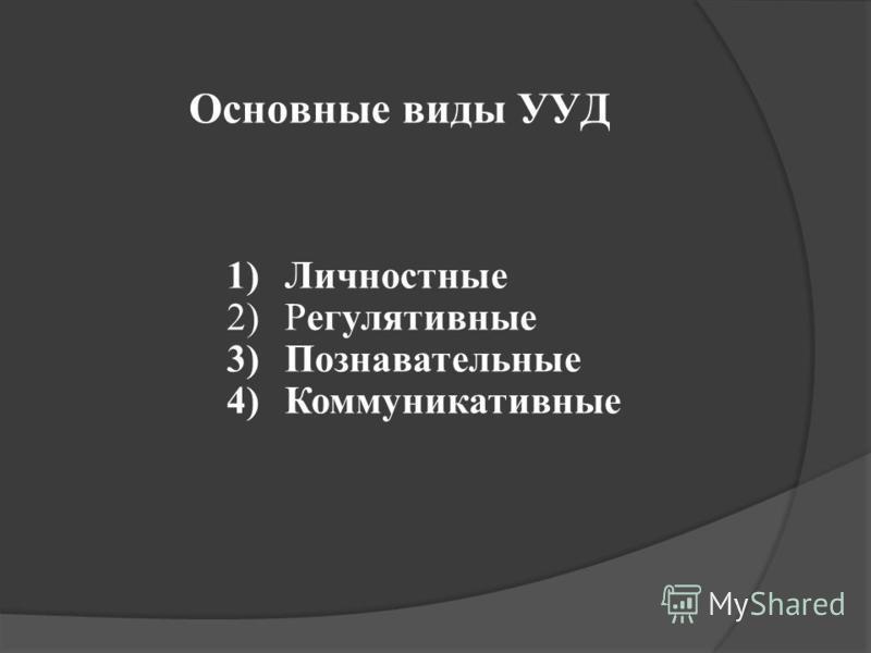 Основные виды УУД 1)Личностные 2)Регулятивные 3)Познавательные 4)Коммуникативные