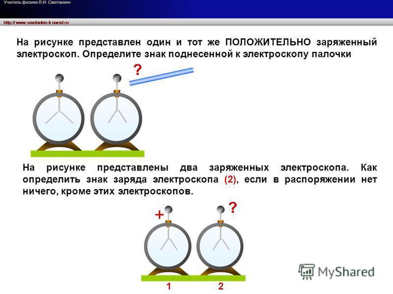На рисунке представлен один и тот же ПОЛОЖИТЕЛЬНО заряженный электроскоп. Определите знак поднесенной к электроскопу палочки ? На рисунке представлены два заряженных электроскопа. Как определить знак заряда электроскопа (2), если в распоряжении нет н