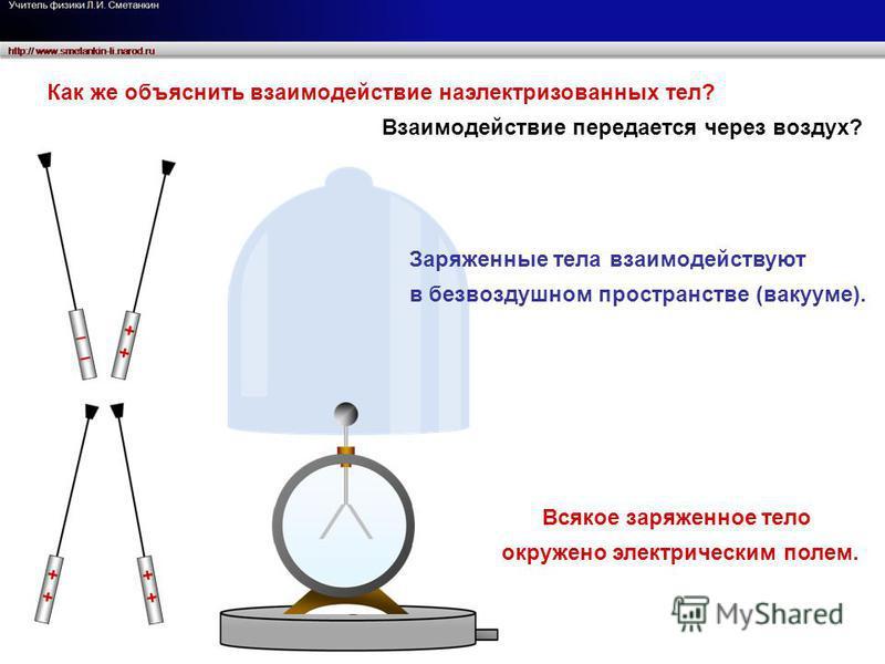 Как же объяснить взаимодействие наэлектризованных тел? Взаимодействие передается через воздух? Заряженные тела взаимодействуют в безвоздушном пространстве (вакууме). Всякое заряженное тело окружено электрическим полем.