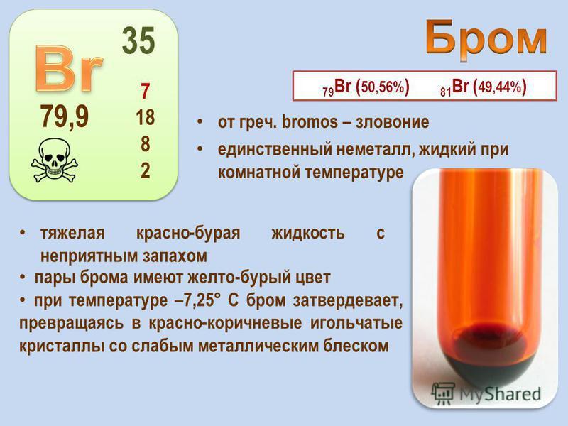 от греч. bromos – зловоние единственный немееталл, жидкий при комнатной температуре 79,9 35 7 18 82 79 Вr ( 50,56% ) 81 Вr ( 49,44% ) пары брома имеют желто-бурый цвет при температуре –7,25° C бром затвердевает, превращаясь в красно-коричневые игольч